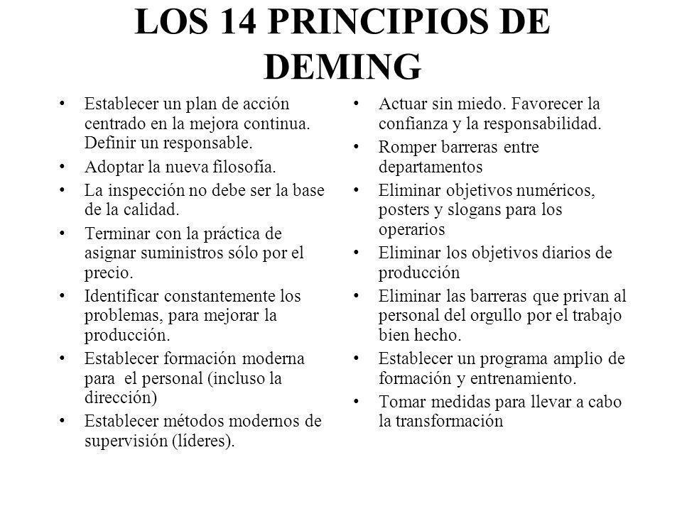 LOS 14 PRINCIPIOS DE DEMING Establecer un plan de acción centrado en la mejora continua. Definir un responsable. Adoptar la nueva filosofía. La inspec