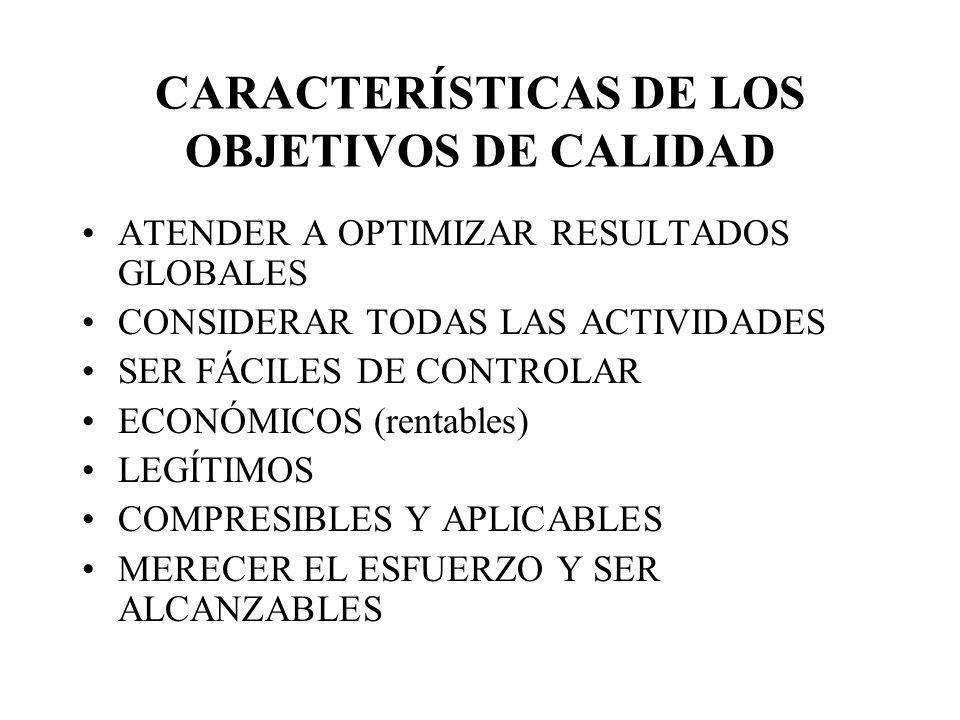 CARACTERÍSTICAS DE LOS OBJETIVOS DE CALIDAD ATENDER A OPTIMIZAR RESULTADOS GLOBALES CONSIDERAR TODAS LAS ACTIVIDADES SER FÁCILES DE CONTROLAR ECONÓMIC