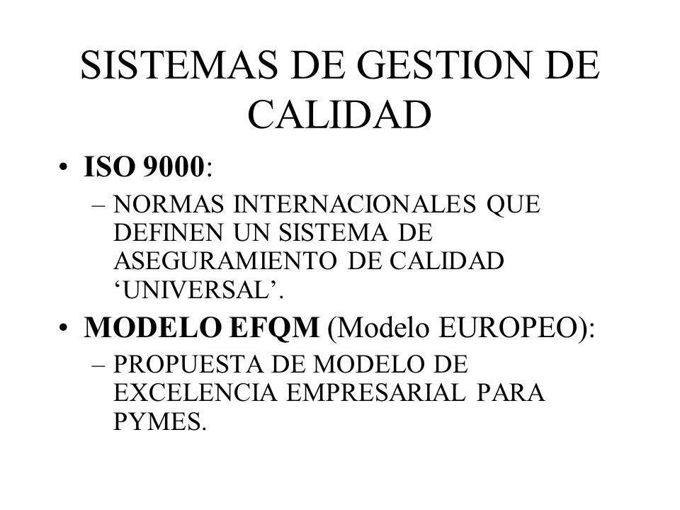 SISTEMAS DE GESTION DE CALIDAD ISO 9000: –NORMAS INTERNACIONALES QUE DEFINEN UN SISTEMA DE ASEGURAMIENTO DE CALIDAD UNIVERSAL. MODELO EFQM (Modelo EUR