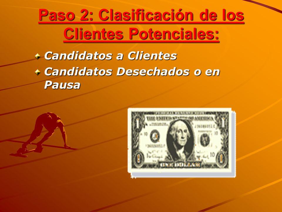 Paso 2: Clasificación de los Clientes Potenciales: Candidatos a Clientes Candidatos Desechados o en Pausa