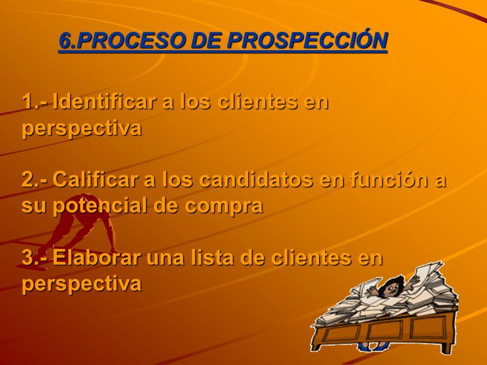 6.PROCESO DE PROSPECCIÓN 1.- Identificar a los clientes en perspectiva 2.- Calificar a los candidatos en función a su potencial de compra 3.- Elaborar