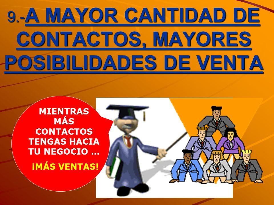 9.- A MAYOR CANTIDAD DE CONTACTOS, MAYORES POSIBILIDADES DE VENTA MIENTRAS MÁS CONTACTOS TENGAS HACIA TU NEGOCIO … ¡MÁS VENTAS!
