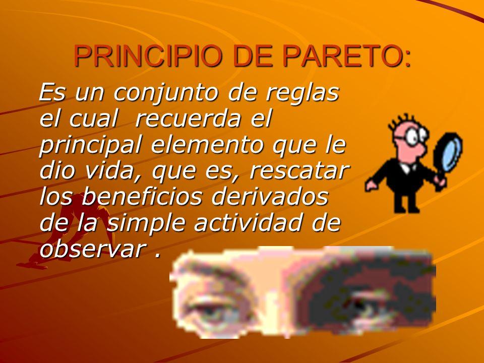 PRINCIPIO DE PARETO: Es un conjunto de reglas el cual recuerda el principal elemento que le dio vida, que es, rescatar los beneficios derivados de la