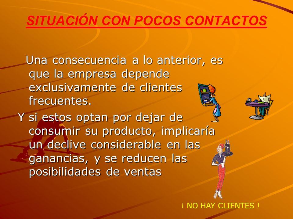 SITUACIÓN CON POCOS CONTACTOS Una consecuencia a lo anterior, es que la empresa depende exclusivamente de clientes frecuentes. Una consecuencia a lo a