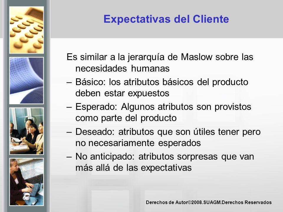 Derechos de Autor©2008.SUAGM.Derechos Reservados Expectativas del Cliente Es similar a la jerarquía de Maslow sobre las necesidades humanas –Básico: l