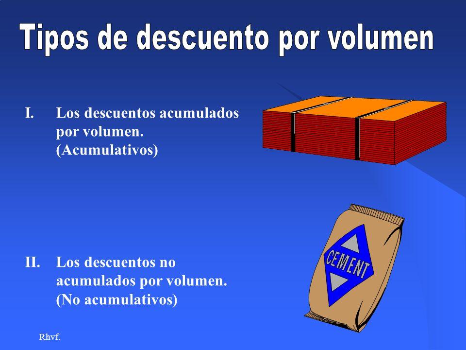 Rhvf.I.Los descuentos acumulados por volumen.