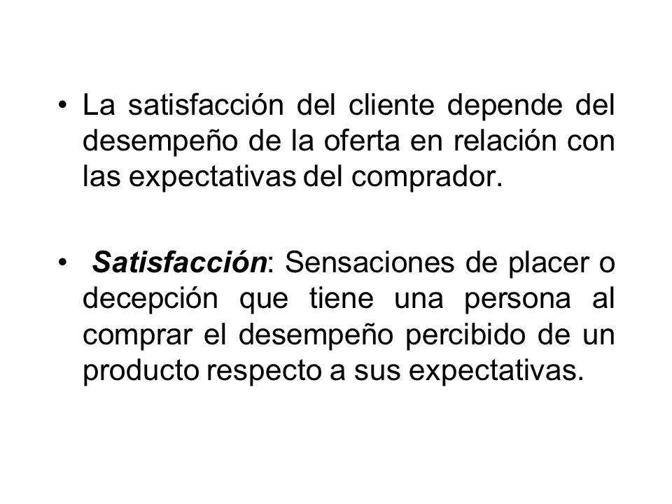 La satisfacción del cliente depende del desempeño de la oferta en relación con las expectativas del comprador. Satisfacción: Sensaciones de placer o d