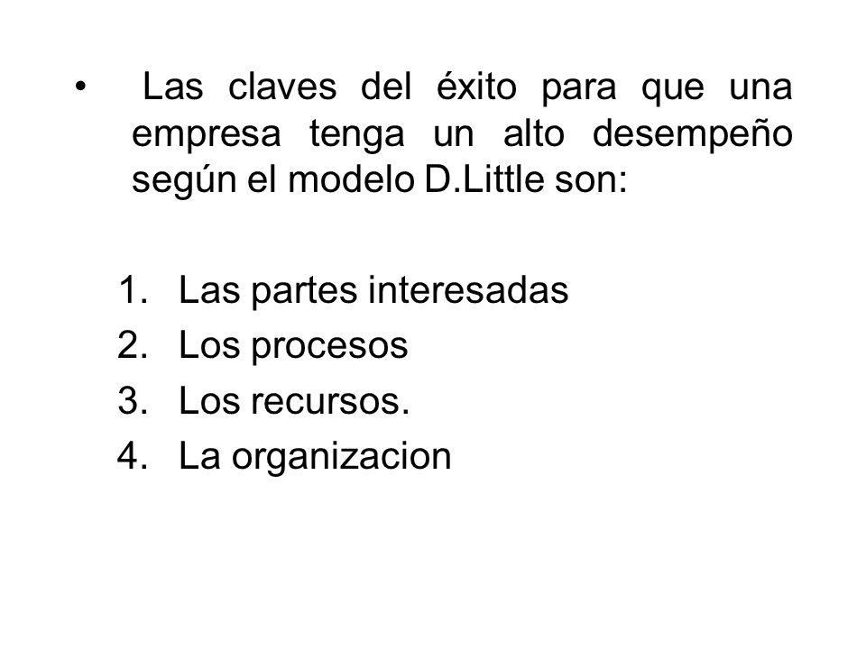 Las claves del éxito para que una empresa tenga un alto desempeño según el modelo D.Little son: 1. Las partes interesadas 2. Los procesos 3. Los recur