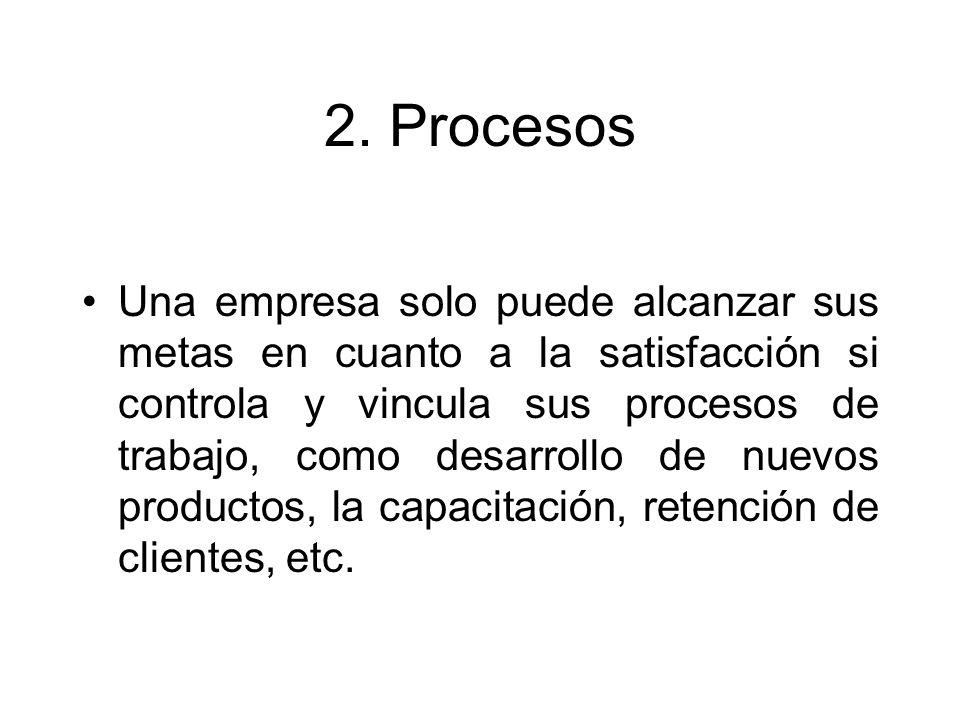 2. Procesos Una empresa solo puede alcanzar sus metas en cuanto a la satisfacción si controla y vincula sus procesos de trabajo, como desarrollo de nu