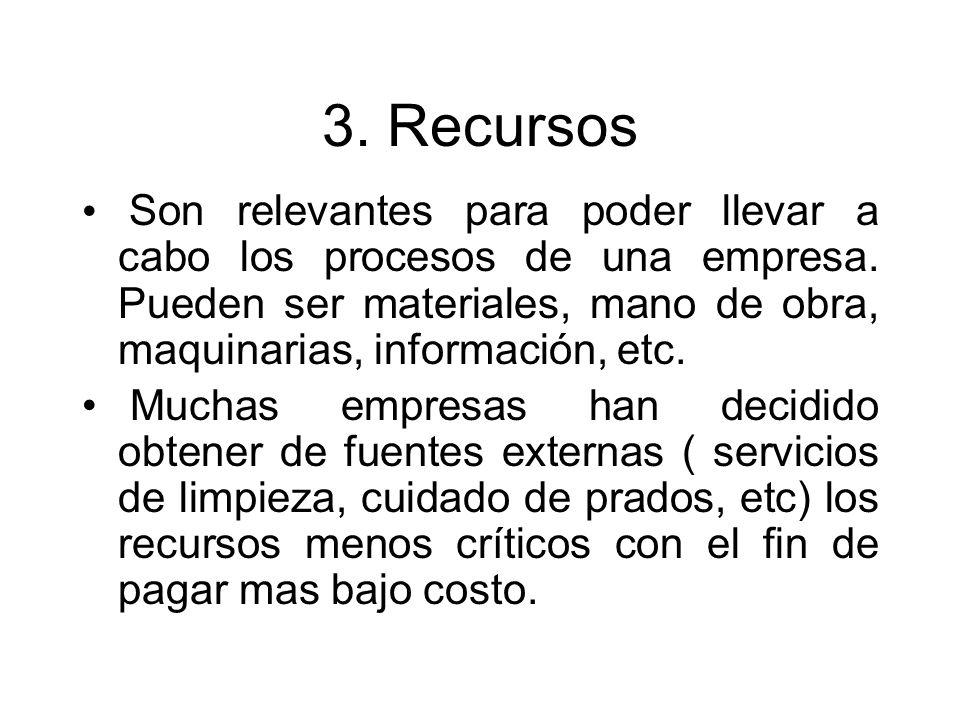 3. Recursos Son relevantes para poder llevar a cabo los procesos de una empresa. Pueden ser materiales, mano de obra, maquinarias, información, etc. M