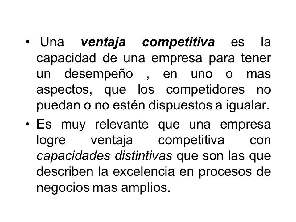 Una ventaja competitiva es la capacidad de una empresa para tener un desempeño, en uno o mas aspectos, que los competidores no puedan o no estén dispu