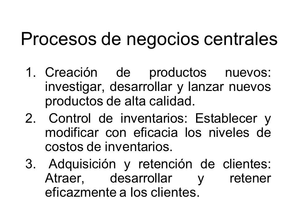 Procesos de negocios centrales 1.Creación de productos nuevos: investigar, desarrollar y lanzar nuevos productos de alta calidad. 2. Control de invent