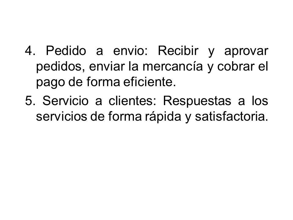 4. Pedido a envio: Recibir y aprovar pedidos, enviar la mercancía y cobrar el pago de forma eficiente. 5. Servicio a clientes: Respuestas a los servic