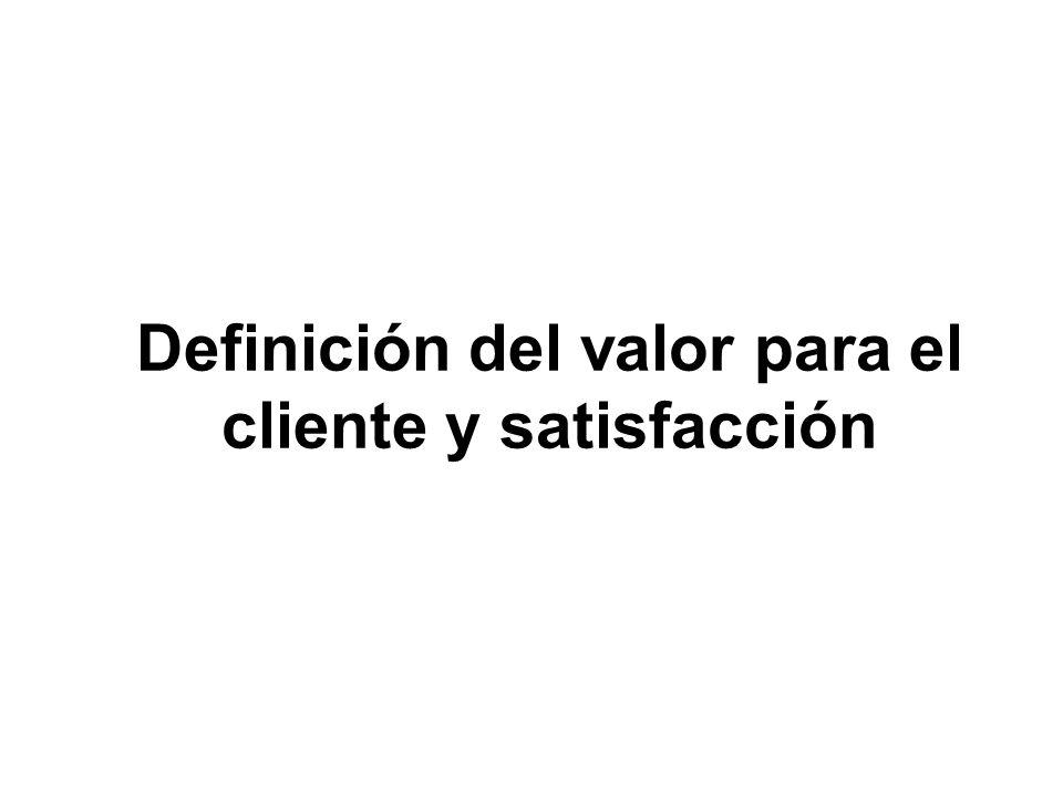 Definición del valor para el cliente y satisfacción