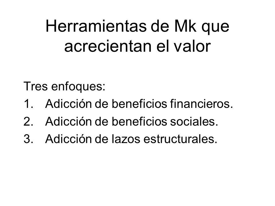 Herramientas de Mk que acrecientan el valor Tres enfoques: 1. Adicción de beneficios financieros. 2. Adicción de beneficios sociales. 3. Adicción de l