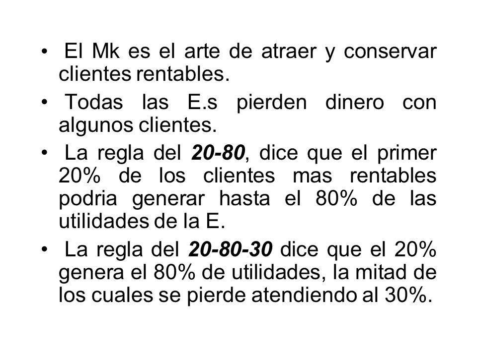 El Mk es el arte de atraer y conservar clientes rentables. Todas las E.s pierden dinero con algunos clientes. La regla del 20-80, dice que el primer 2