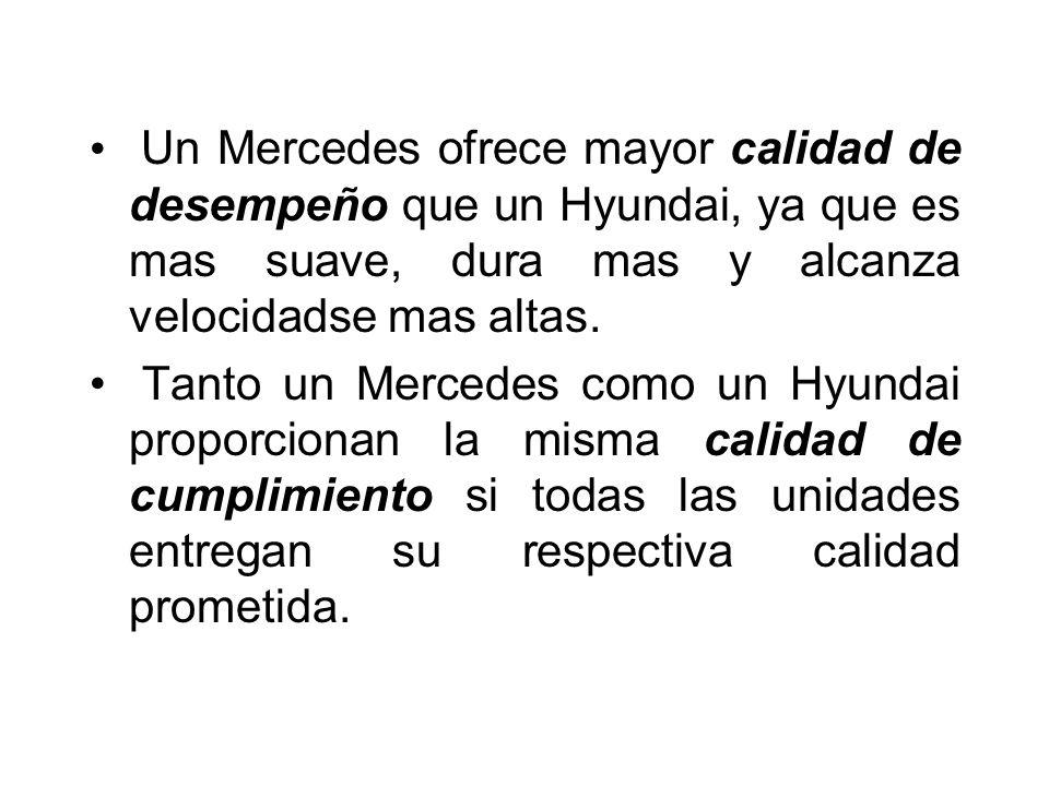 Un Mercedes ofrece mayor calidad de desempeño que un Hyundai, ya que es mas suave, dura mas y alcanza velocidadse mas altas. Tanto un Mercedes como un