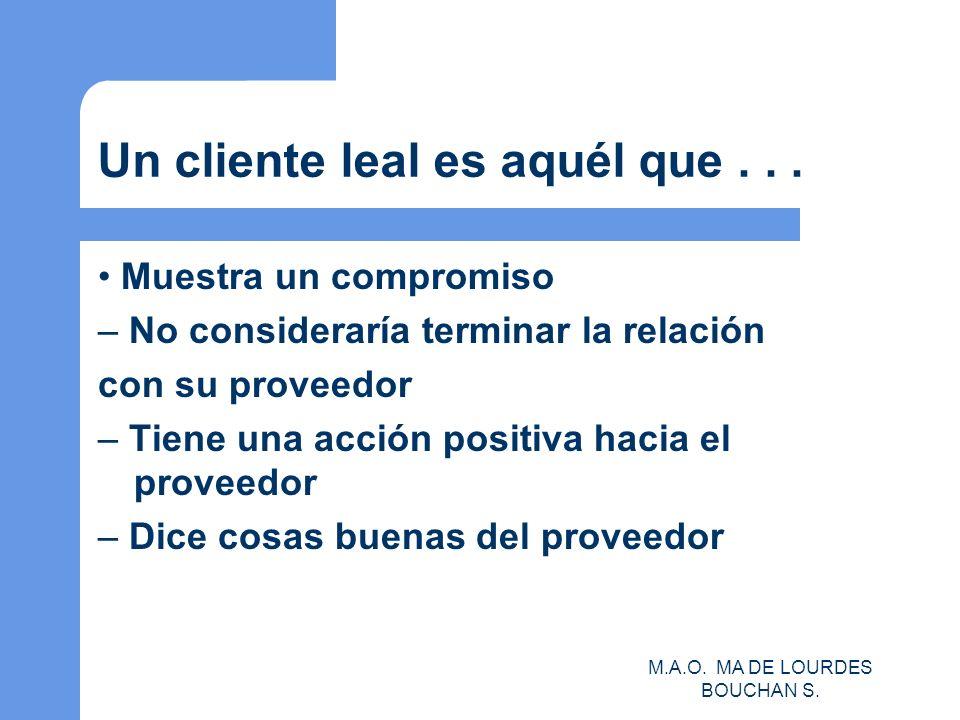 M.A.O.MA DE LOURDES BOUCHAN S. Un cliente leal es aquél que...