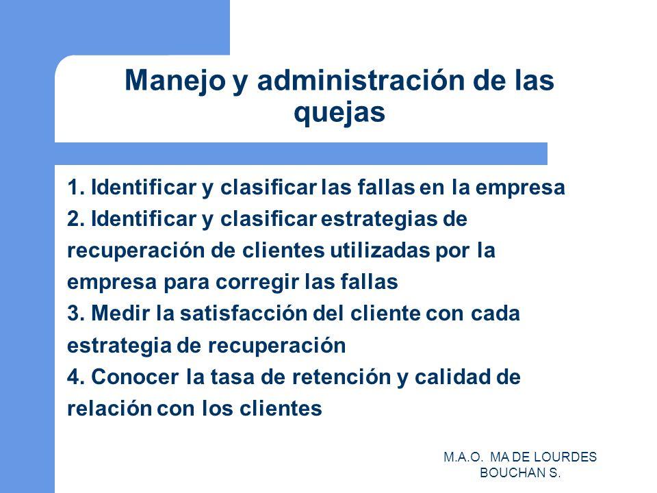 M.A.O.MA DE LOURDES BOUCHAN S. Manejo y administración de las quejas 1.