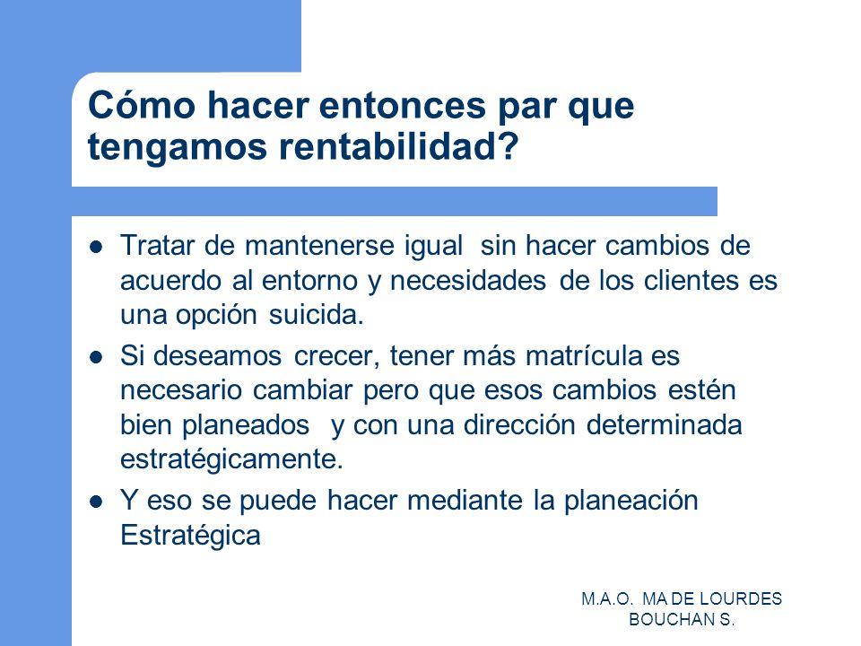 M.A.O.MA DE LOURDES BOUCHAN S. Cómo hacer entonces par que tengamos rentabilidad.