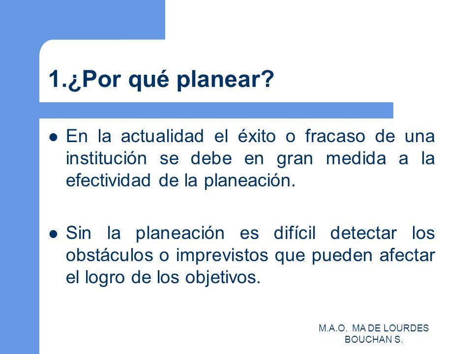 M.A.O.MA DE LOURDES BOUCHAN S. 1.¿Por qué planear.