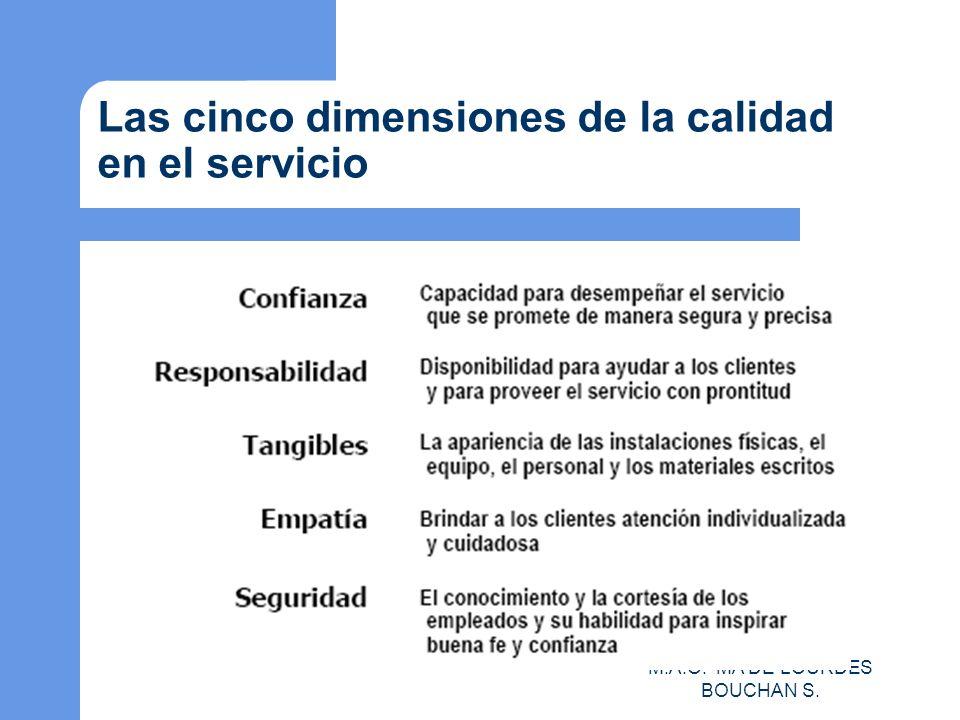 M.A.O. MA DE LOURDES BOUCHAN S. Las cinco dimensiones de la calidad en el servicio