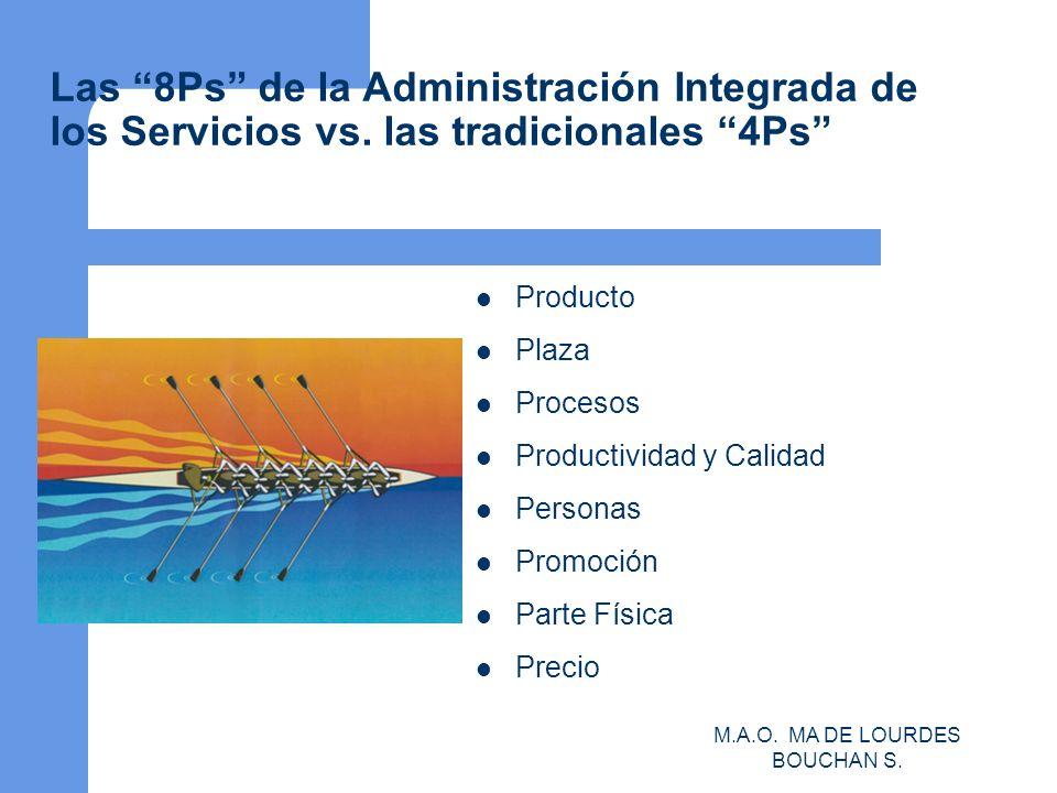 M.A.O.MA DE LOURDES BOUCHAN S. Las 8Ps de la Administración Integrada de los Servicios vs.