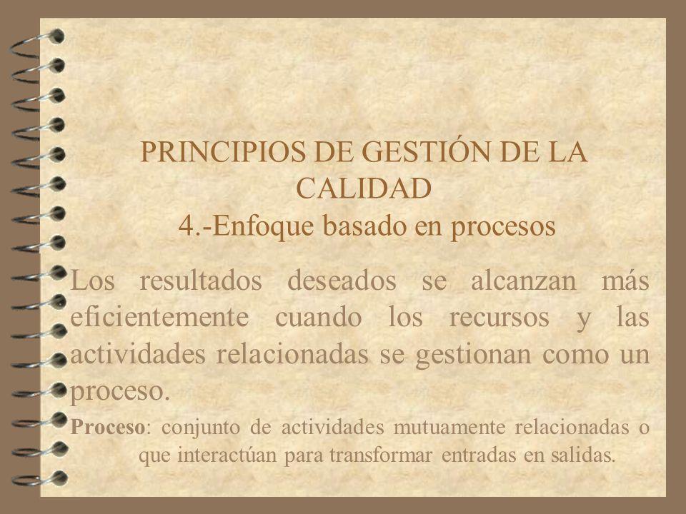 PRINCIPIOS DE GESTIÓN DE LA CALIDAD 4.-Enfoque basado en procesos Los resultados deseados se alcanzan más eficientemente cuando los recursos y las act