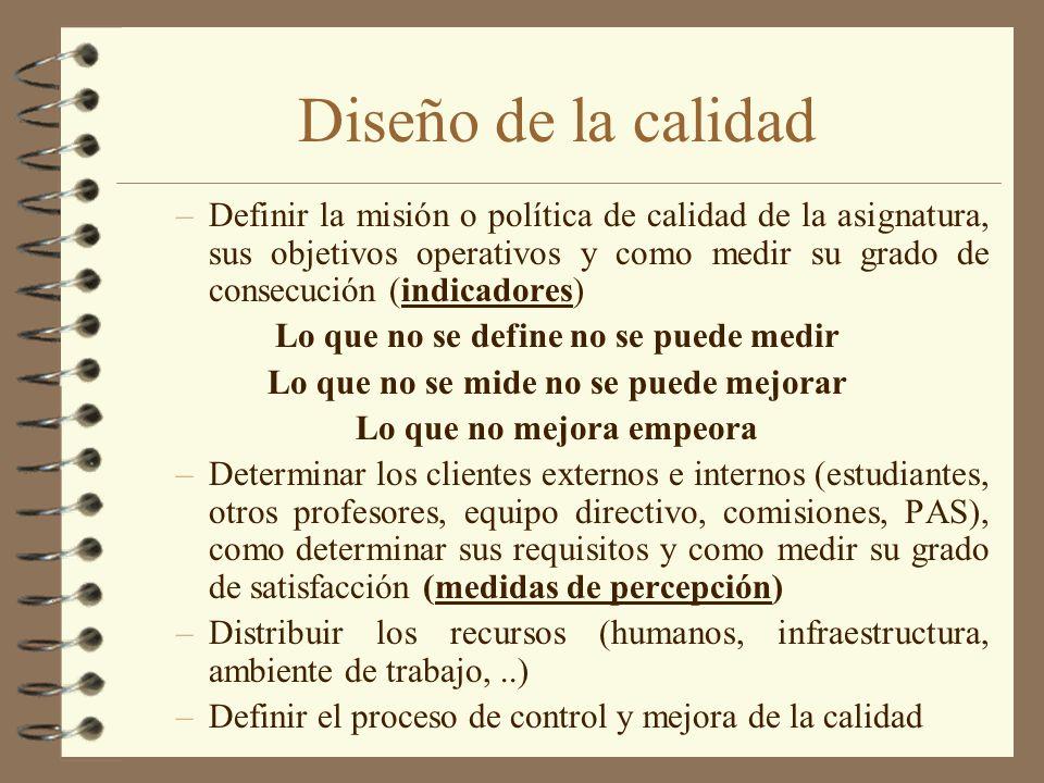 –Definir la misión o política de calidad de la asignatura, sus objetivos operativos y como medir su grado de consecución (indicadores) Lo que no se de