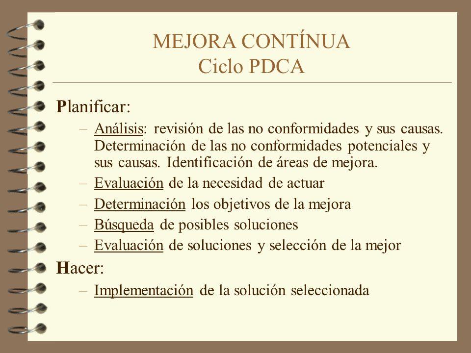 Planificar: –Análisis: revisión de las no conformidades y sus causas. Determinación de las no conformidades potenciales y sus causas. Identificación d