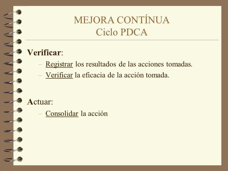 Verificar: –Registrar los resultados de las acciones tomadas. –Verificar la eficacia de la acción tomada. Actuar: –Consolidar la acción MEJORA CONTÍNU