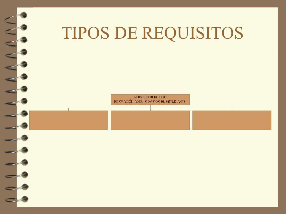 TIPOS DE REQUISITOS