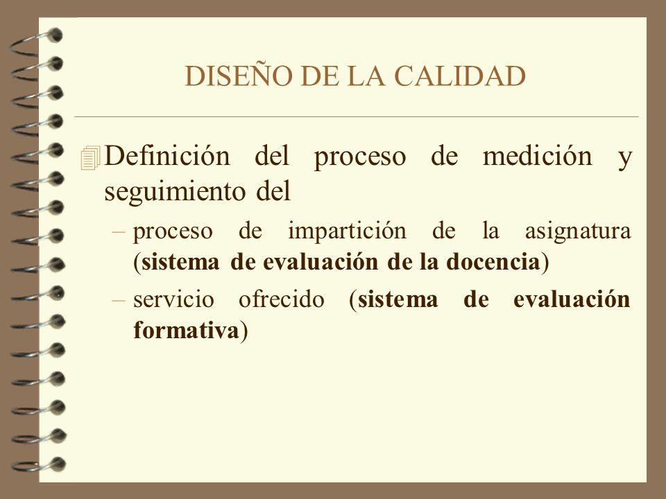 4 Definición del proceso de medición y seguimiento del –proceso de impartición de la asignatura (sistema de evaluación de la docencia) –servicio ofrec
