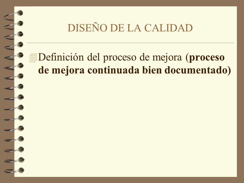 4 Definición del proceso de mejora (proceso de mejora continuada bien documentado) DISEÑO DE LA CALIDAD