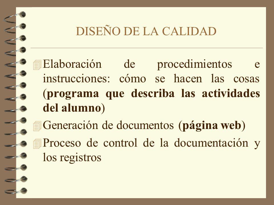 4 Elaboración de procedimientos e instrucciones: cómo se hacen las cosas (programa que describa las actividades del alumno) 4 Generación de documentos
