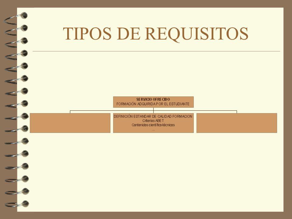 4 Definición del proceso de medición y seguimiento del –proceso de impartición de la asignatura (sistema de evaluación de la docencia) –servicio ofrecido (sistema de evaluación formativa) DISEÑO DE LA CALIDAD