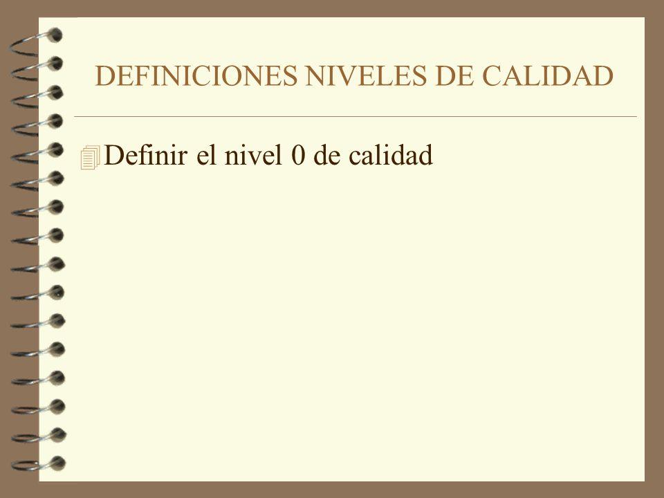 4 Definir el nivel 0 de calidad DEFINICIONES NIVELES DE CALIDAD