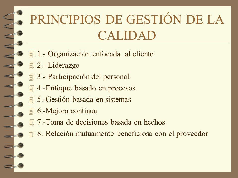 4 1.- Organización enfocada al cliente 4 2.- Liderazgo 4 3.- Participación del personal 4 4.-Enfoque basado en procesos 4 5.-Gestión basada en sistema
