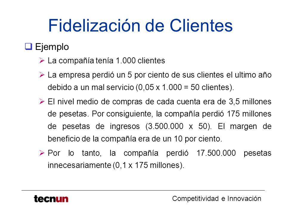 Competitividad e Innovación Fidelización de Clientes Ejemplo La compañía tenía 1.000 clientes La empresa perdió un 5 por ciento de sus clientes el ult