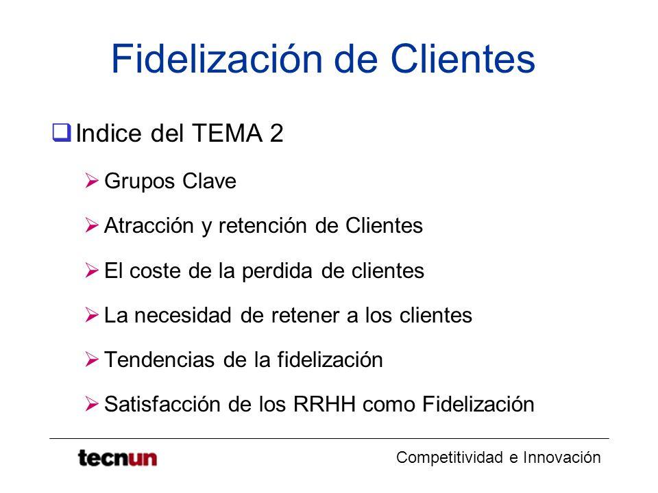 Competitividad e Innovación Fidelización de Clientes Indice del TEMA 2 Grupos Clave Atracción y retención de Clientes El coste de la perdida de client