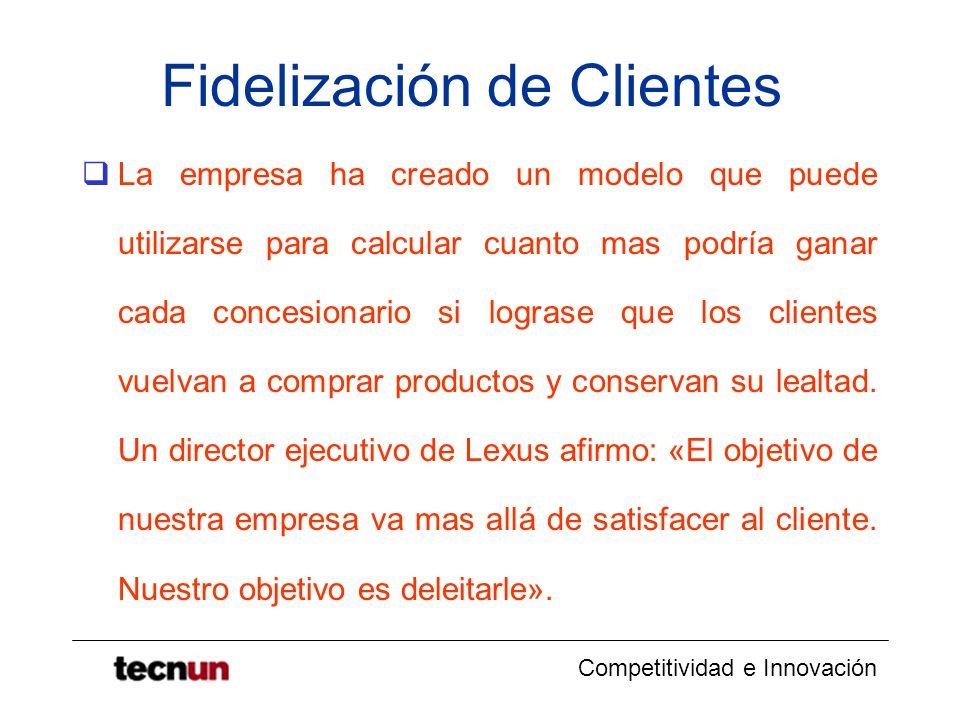 Competitividad e Innovación Fidelización de Clientes La empresa ha creado un modelo que puede utilizarse para calcular cuanto mas podría ganar cada co