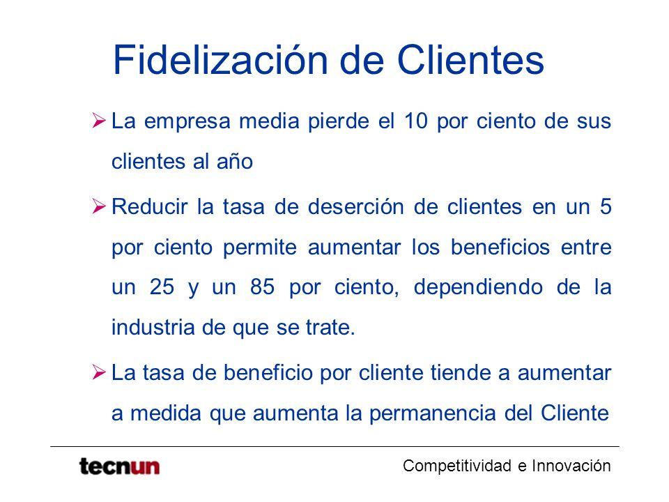 Competitividad e Innovación Fidelización de Clientes La empresa media pierde el 10 por ciento de sus clientes al año Reducir la tasa de deserción de c