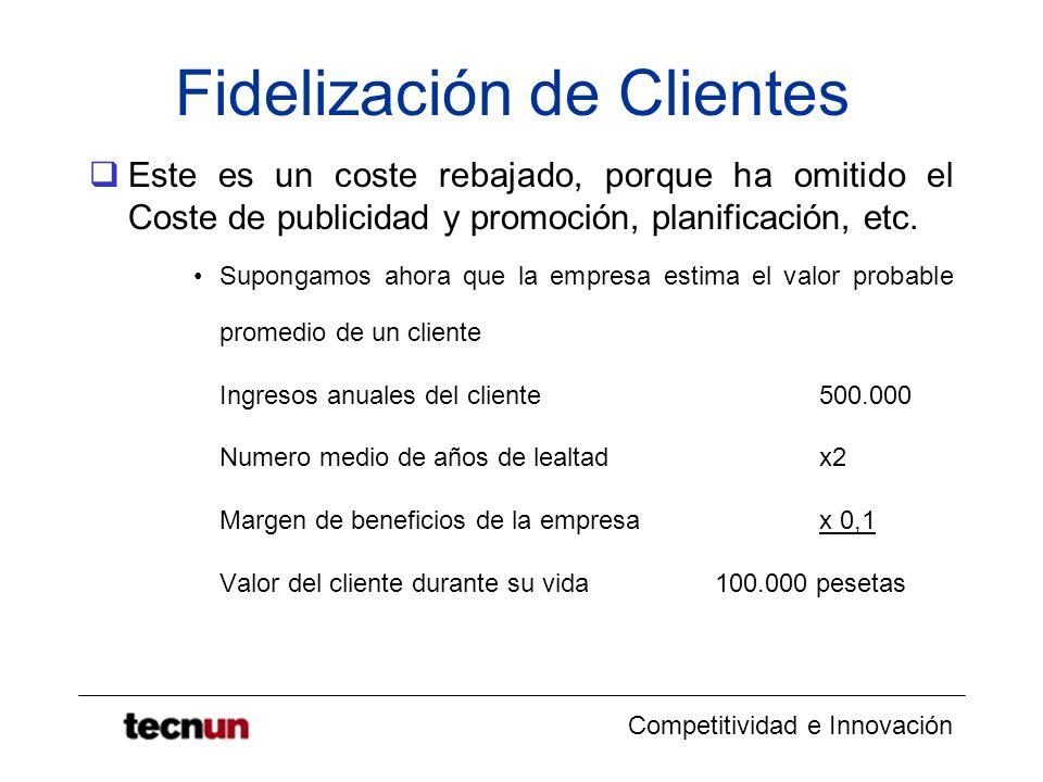 Competitividad e Innovación Fidelización de Clientes Este es un coste rebajado, porque ha omitido el Coste de publicidad y promoción, planificación, e