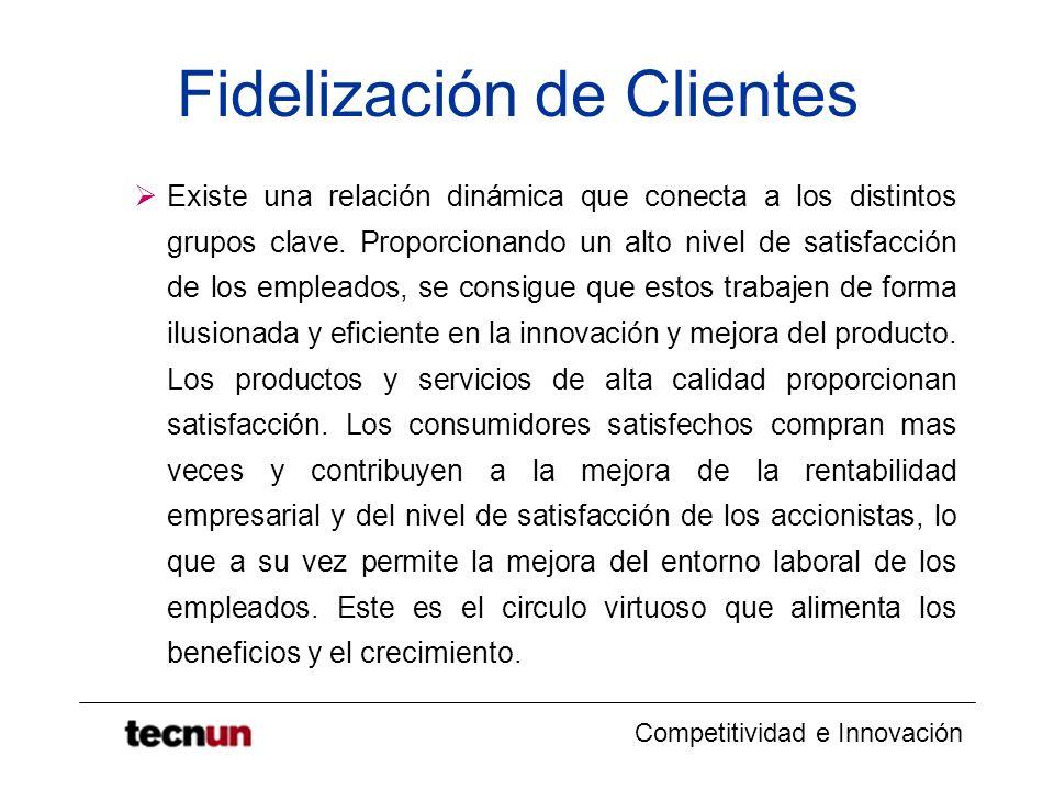 Competitividad e Innovación Fidelización de Clientes Existe una relación dinámica que conecta a los distintos grupos clave. Proporcionando un alto niv