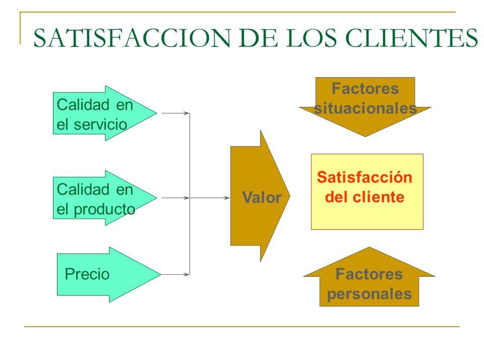 VALOR El valor es la evaluación general del cliente de la utilidad del servicio basado en la percepción de que es recibido y que es dado. El valor est