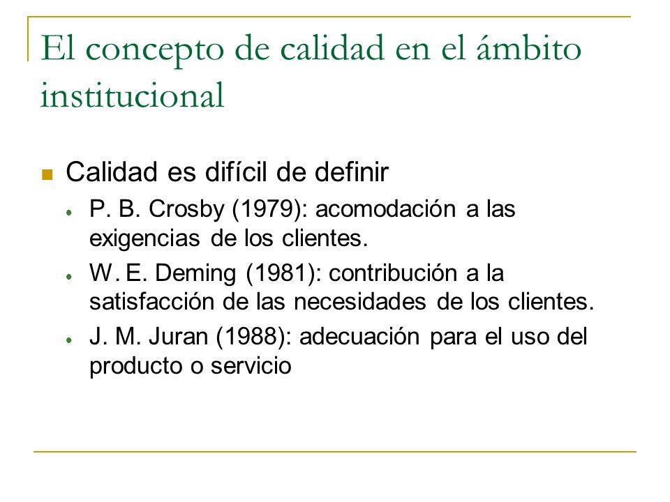 SATISFACCION DE LOS CLIENTES Satisfacción del cliente Calidad en el servicio Calidad en el producto Precio Factores situacionales Factores personales