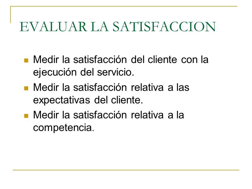 PRINCIPIO BASICO DE LA CALIDAD TOTAL Dedicación total al cliente Crampa 1992 Cuáles son las verdaderas necesidades del cliente y cómo éstas integran c