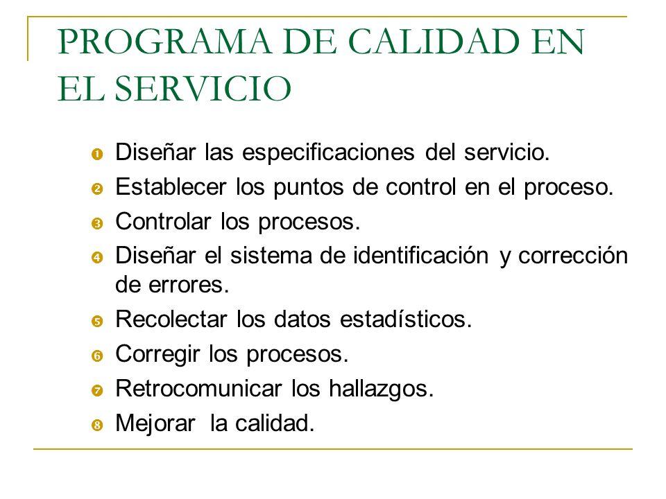 EVALUAR LA SATISFACCION Medir la satisfacción del cliente con la ejecución del servicio.
