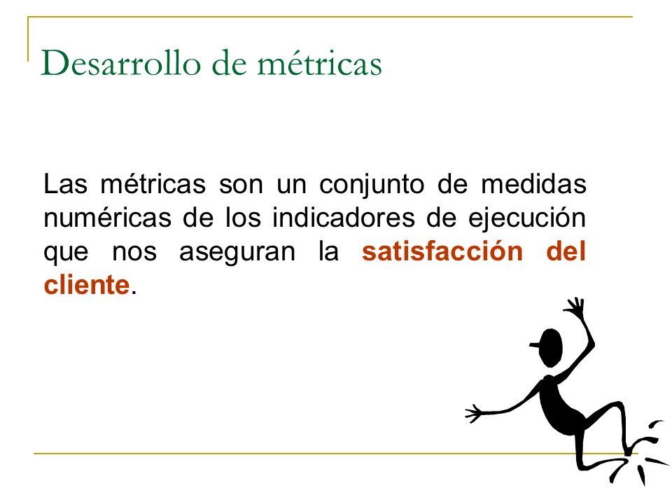 PROGRAMA DE CALIDAD EN EL SERVICIO Diseñar las especificaciones del servicio.