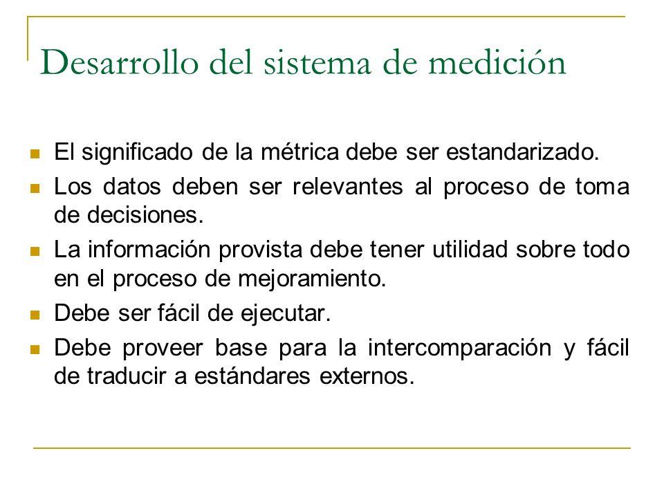 Desarrollo de métricas Las métricas son un conjunto de medidas numéricas de los indicadores de ejecución que nos aseguran la satisfacción del cliente.